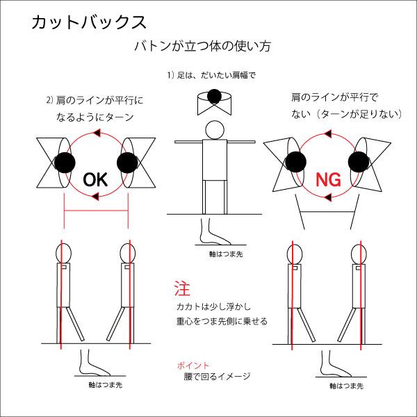 バトンのカットバックス(バトンを立てる体の使い方)